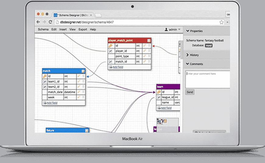 1 Database Design & Modeling Tool Online | DB Designer